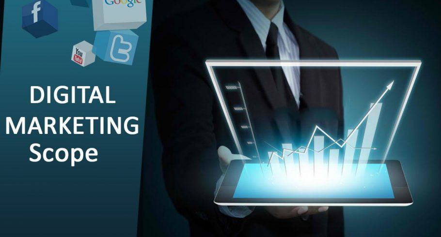 digital marketing scope - Webliquidinfotech