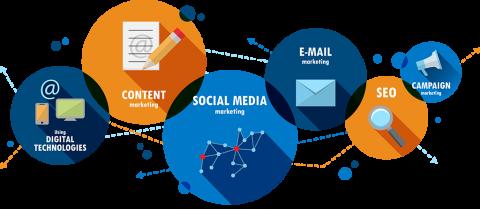 digital marketing training - Webliquidinfoetch